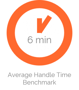 benchmark for average handle time aht