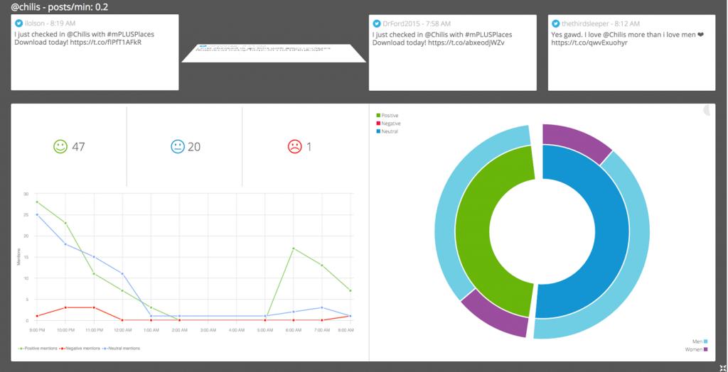 astute social screenshot command center dashboard