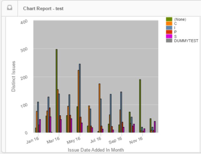 ePowerCenter home chart report
