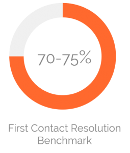 benchmark for first call resolution fcr