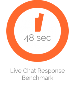 benchmark for customer service live chat response time