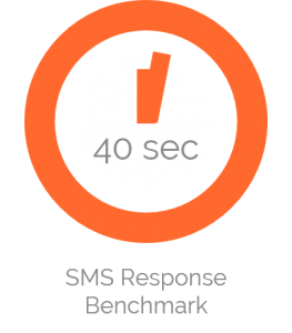benchmark for sms customer service response time