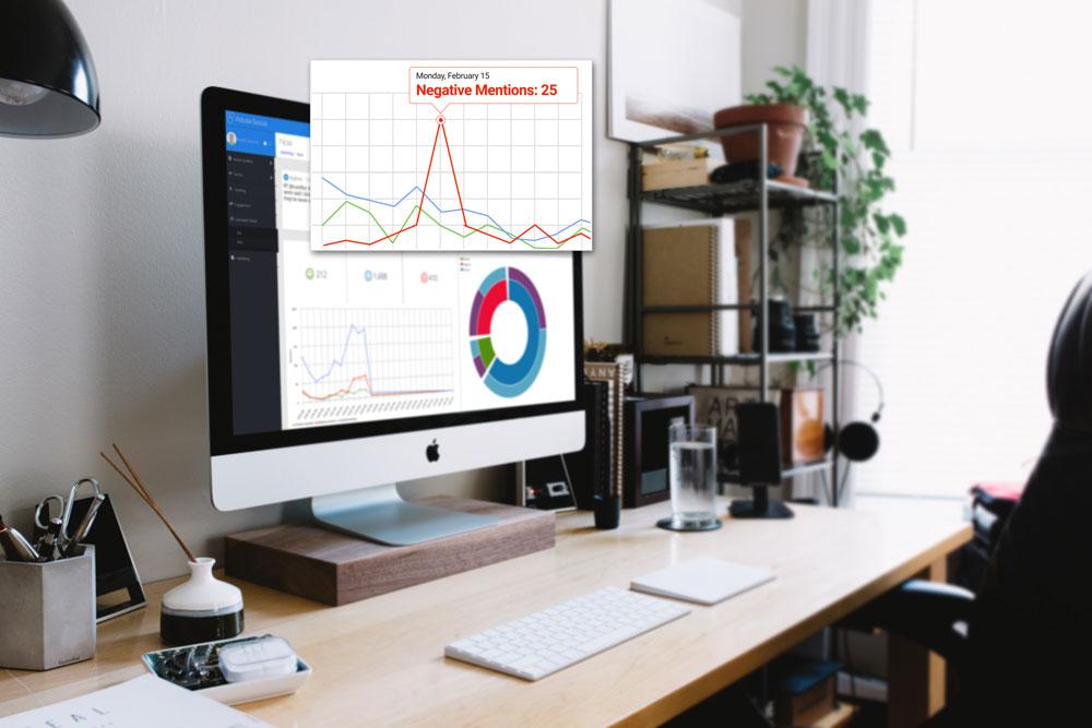 monitor showing astute social as social listening tool
