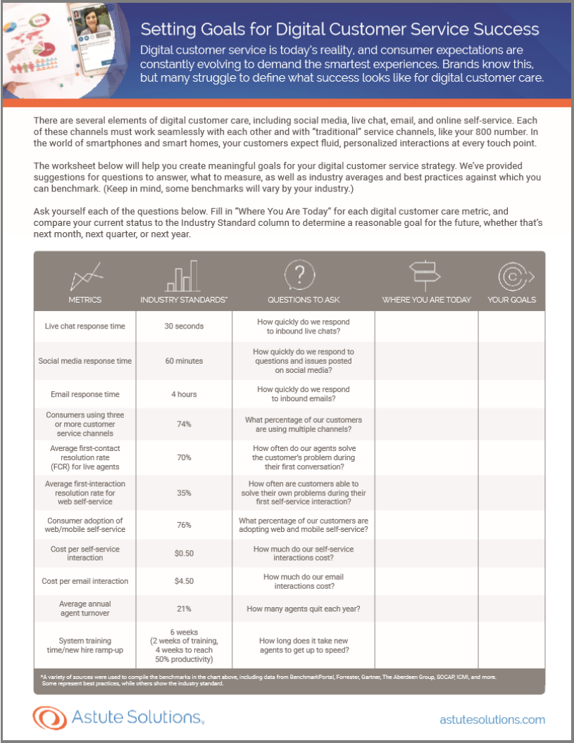 Digital customer service is here to stay, and consumer expectations are continuously shifting towards demanding smarter experiences. Use this worksheet to help you create meaningful goals for your digital customer service strategy. Digital customer service is here to stay, and consumer expectations are continuously shifting towards demanding smarter experiences. Use this worksheet to