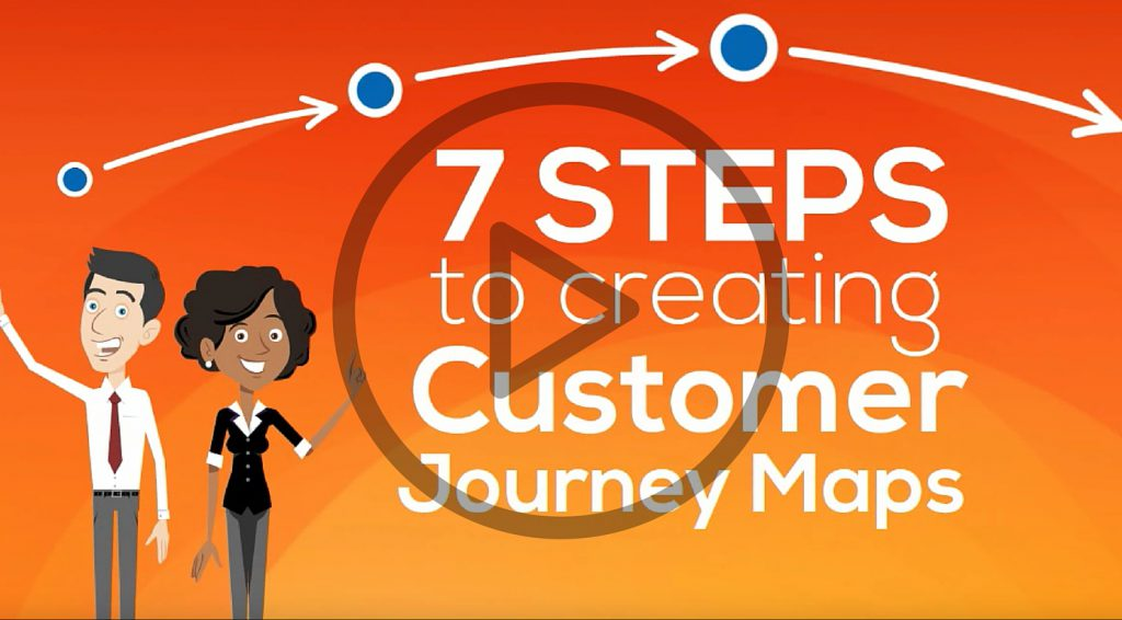 creating a customer journey map thumbnail video