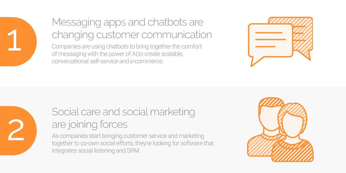 Learn about the 6 trends we believe will help you build customer loyalty via social media.