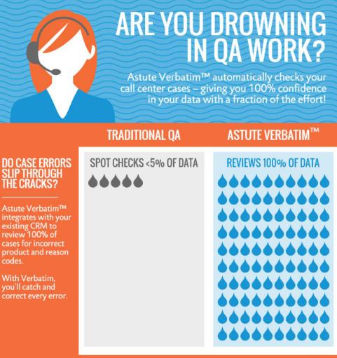 verbatim automated call center qa infographic thumbnail