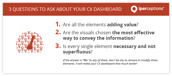 3 questions to ask yourself about your CX dashboard