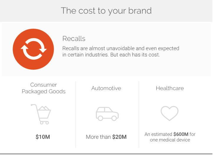 infographic true costs of a brand crisis