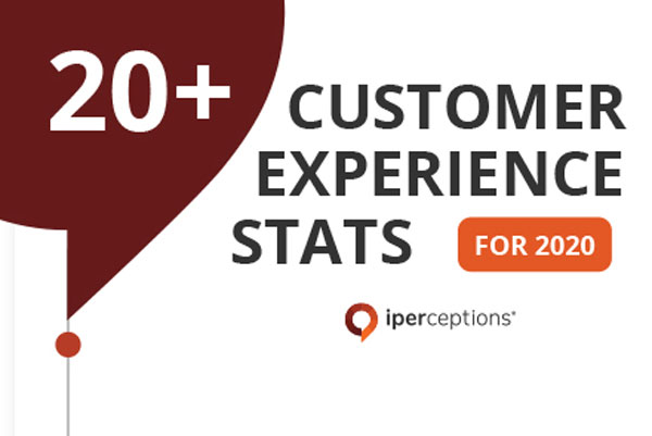 Over 20 Customer Experience Stats for 2020