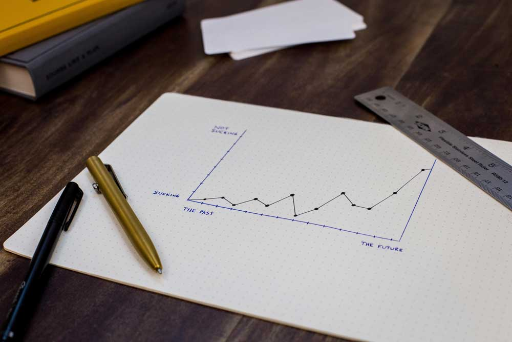 Graph on pad on a desk as a starting point for a customer experience dashboard