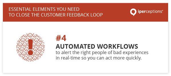 To close the customer feedback loop, you need automated workflows to alert the right people of bad experiences in real-time so you can act more quickly.
