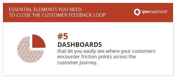 To close the customer feedback loop, you need dashboards that let you easily see where your customers encounter friction points across the customer journey.