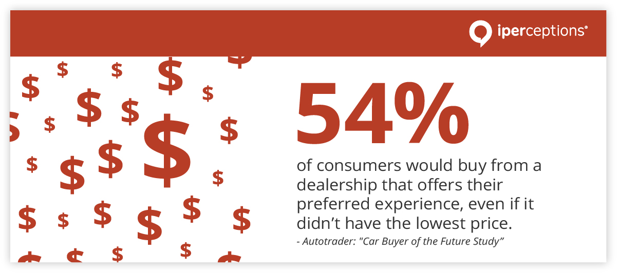stat about the car buying customer journey and customer experience