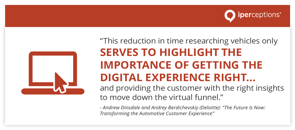 quote about the car buying customer journey and the virtual funnel