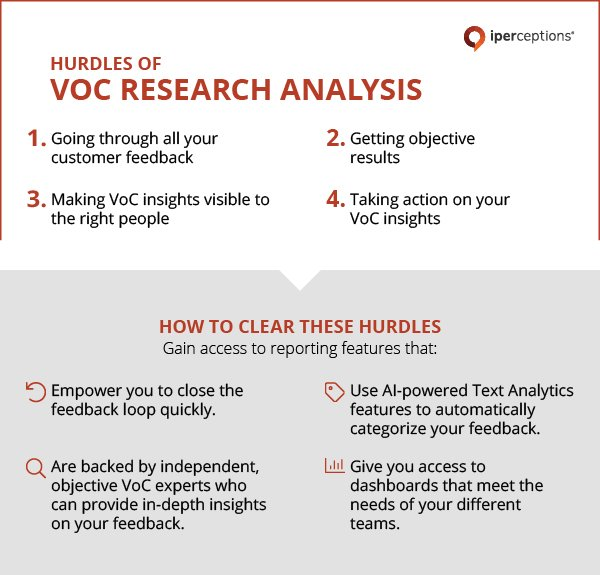Hurdles of Voice of Customer Research Analysis (and how to clear them)