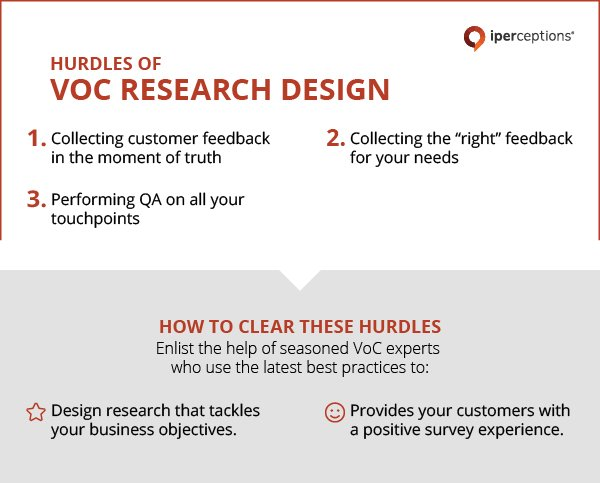 Hurdles of Voice of Customer Research Design (and how to clear them)