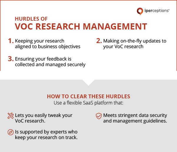 Hurdles of Voice of Customer Research Management (and how to clear them)